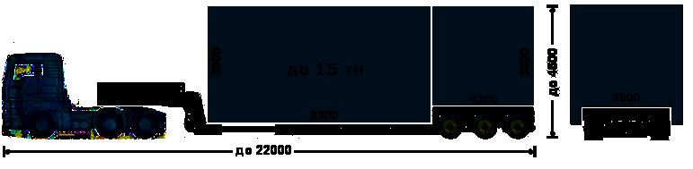 Трал 60 с негабаритом средней сложности.png