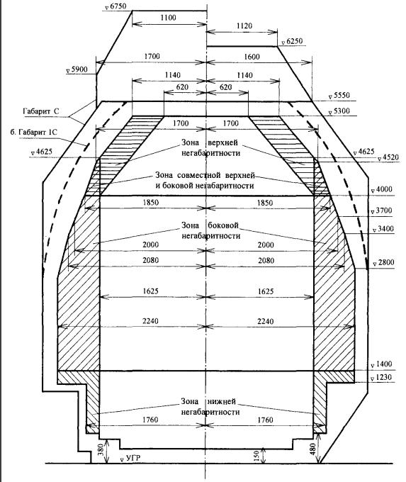 ЖД перевозка экскаваторов-0